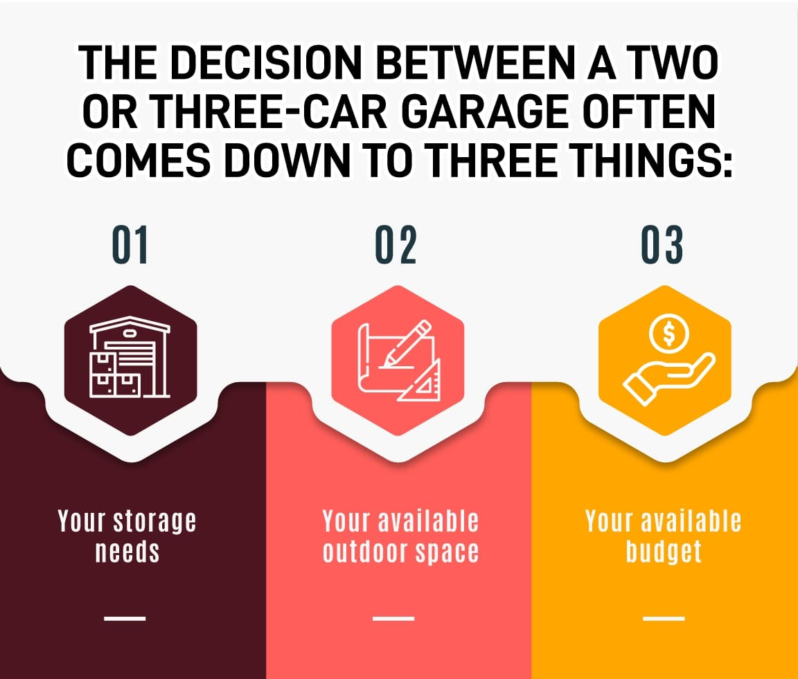 deciding which prefab garage is right for you graphic