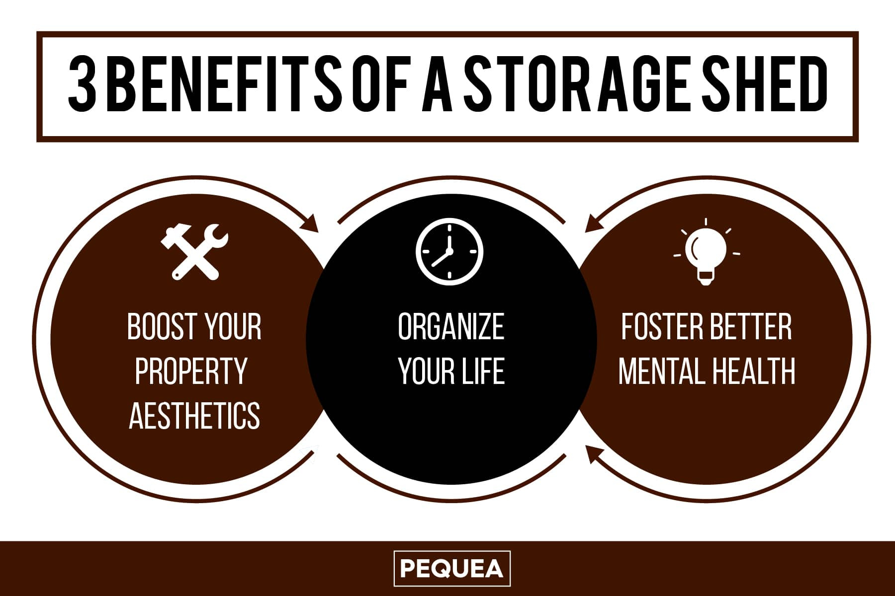 benefits of a storage shed